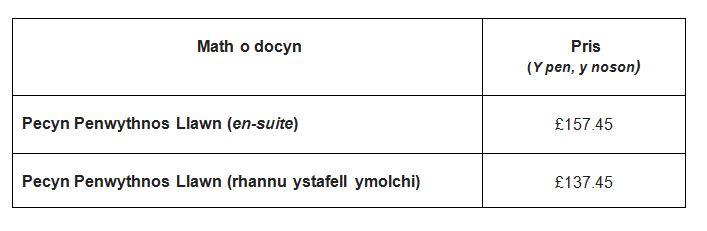 price list FDP cym